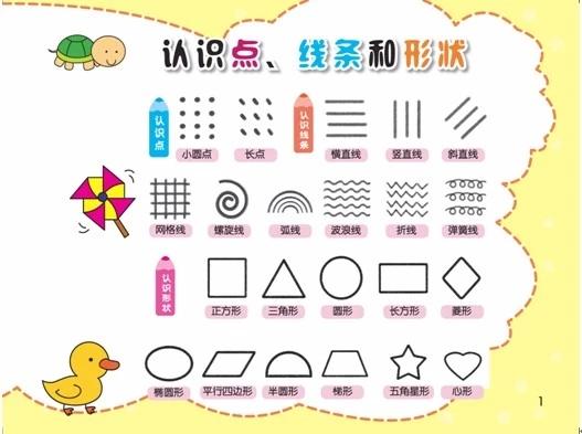 快乐儿童简笔画大全3-6岁聪明宝宝入门教材书 幼儿园全四册 三十六计