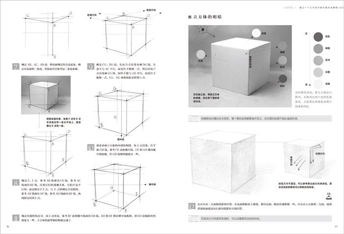 形构图法476 三角形