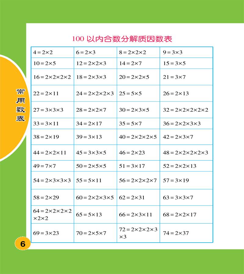 分数乘法结构图案