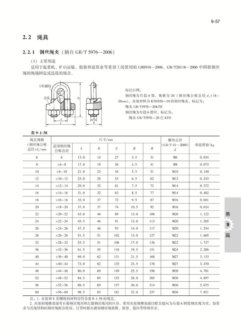 机械设计手册(第六版):单行本 起重运输件 五金件 9787122287168